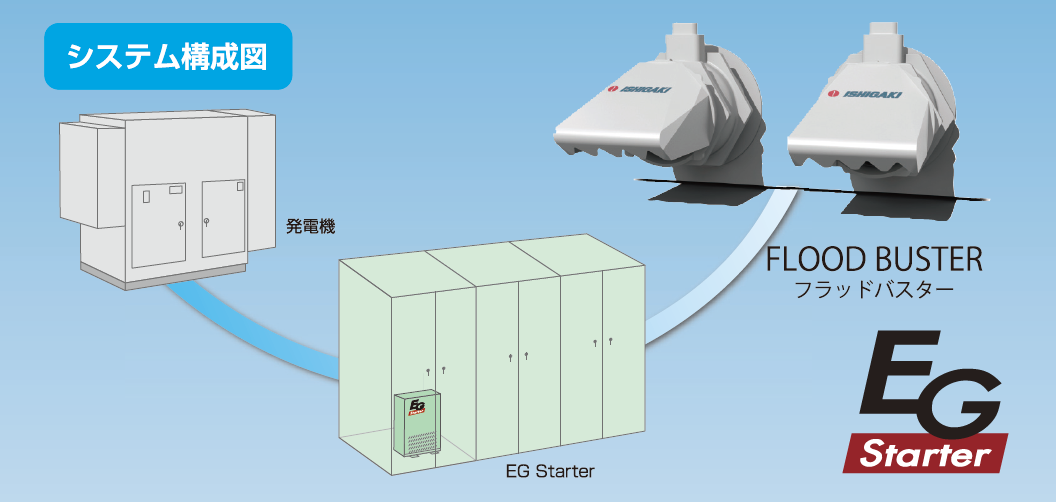 フラッドバスター専用始動器「EGスターター」 IESのシステム